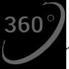 fotograf zdjęcia 360